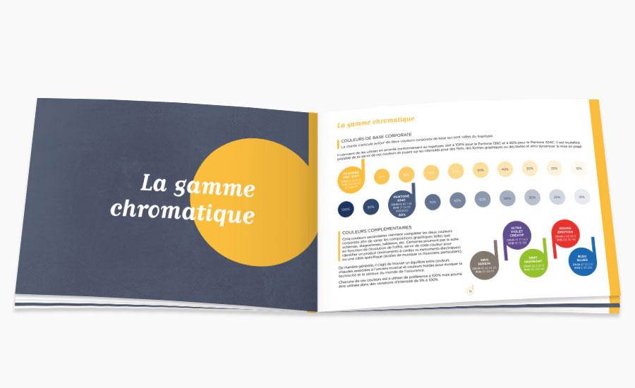 Charte graphique Adagio